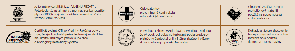 certifikacia matraca DanexPlus