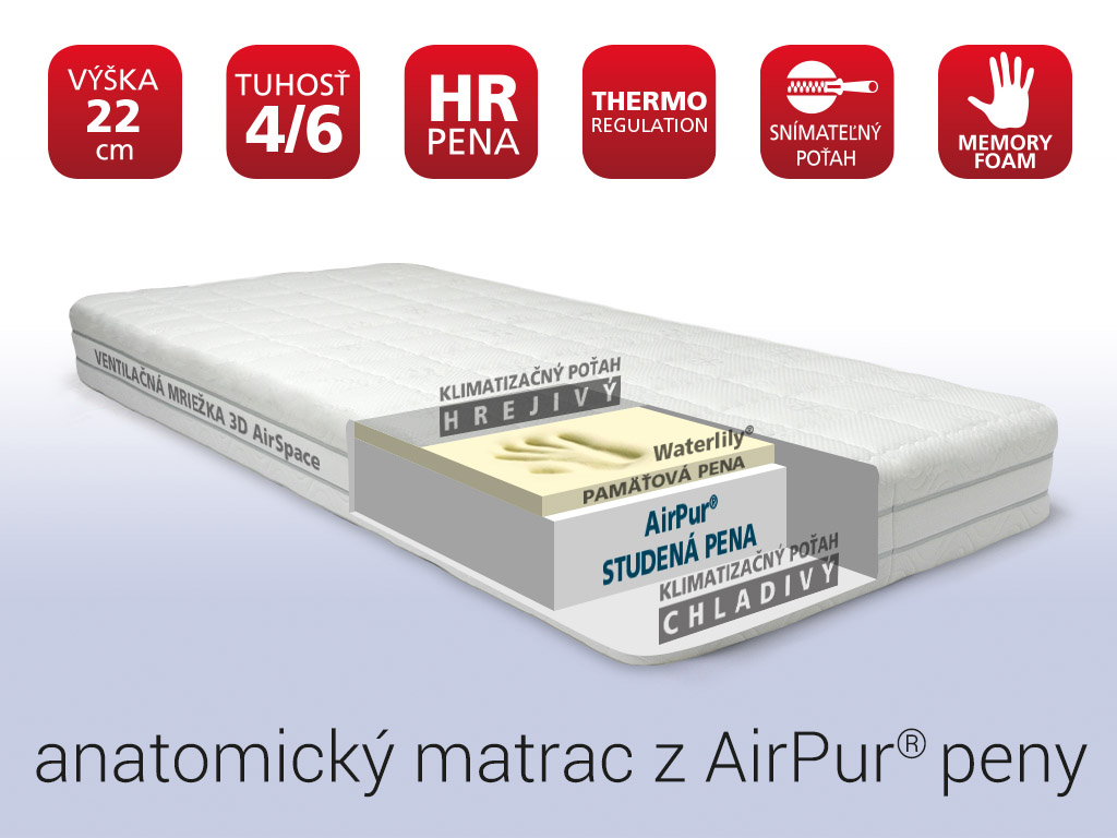 matrac THERMOCOOL 3D 90x200 - luxusná Air Pur® pena